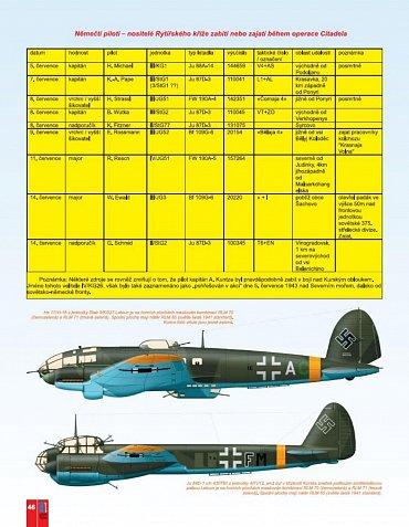 Náhled AEROspeciál 1 - Bitva u Kurska 1 - Vzdušná válka