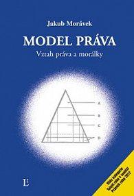 Model práva Vztah morálky a práva