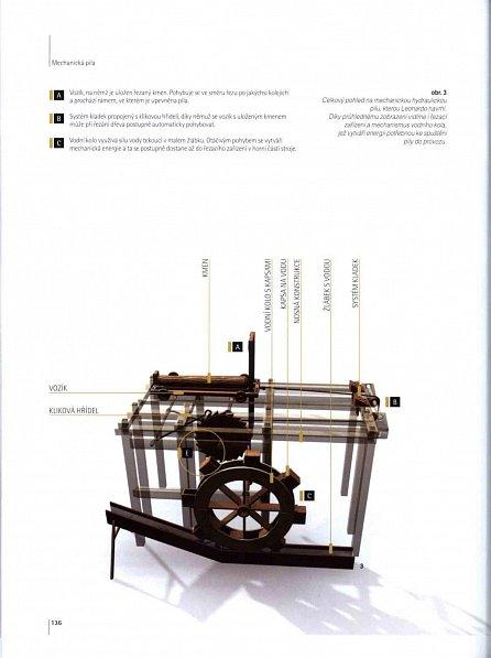 Náhled Leonardovy stroje