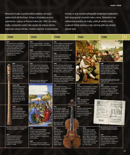 Náhled Hudba. Kompletní obrazové dějiny