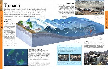 Náhled Země - Dětská obrazová encyklopedie