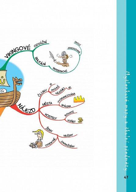 Náhled Myšlenkové mapy pro děti