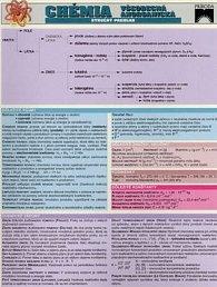 Anorganická chémia - karta