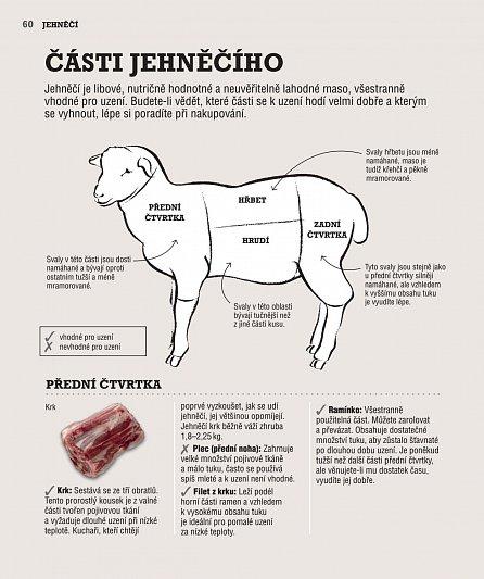 Náhled Domácí uzení masa na grilu i v udírně