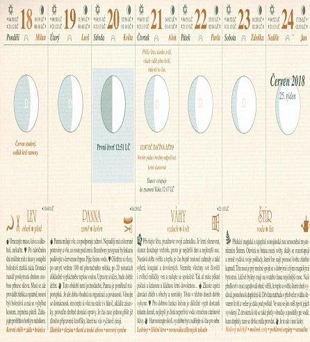 Náhled Kalendář 2018 - Lunární + Magické praktiky + Jedenáctý rok s Měsícem