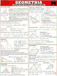 Geometria - karta