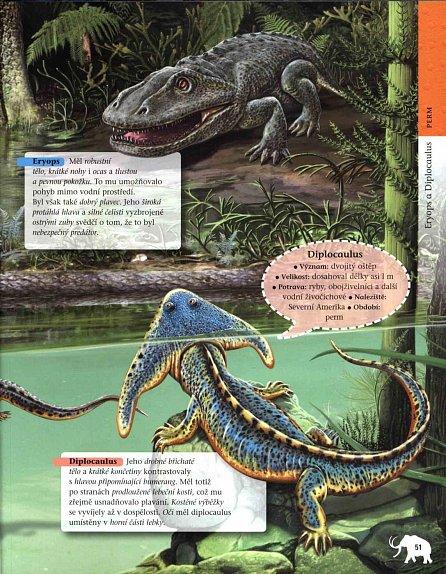Náhled Velká školákova encyklopedie pravěkých zvířat
