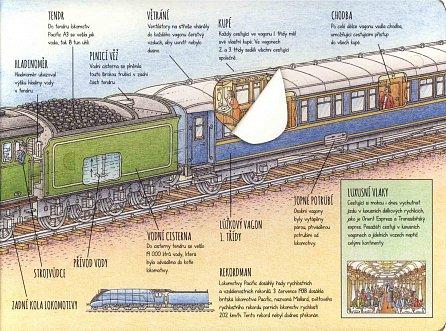 Náhled Vlaky
