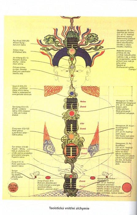 Náhled Alchymie sexuální energie - Léčivý čchi-kung