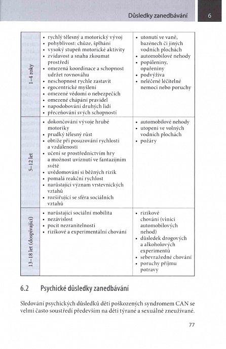 Náhled Zanedbávání dětí - příčiny, důsledky a možnosti hodnocení