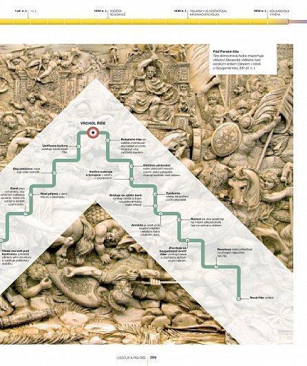 Náhled Velké dějiny: Od velkého třesku po současnost