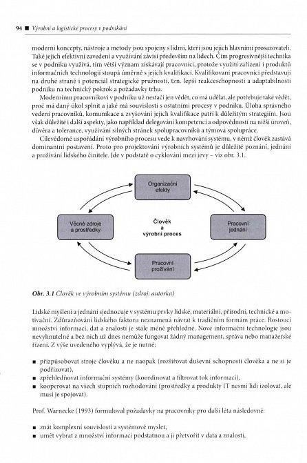 Náhled Výrobní a logistické procesy v podnikání