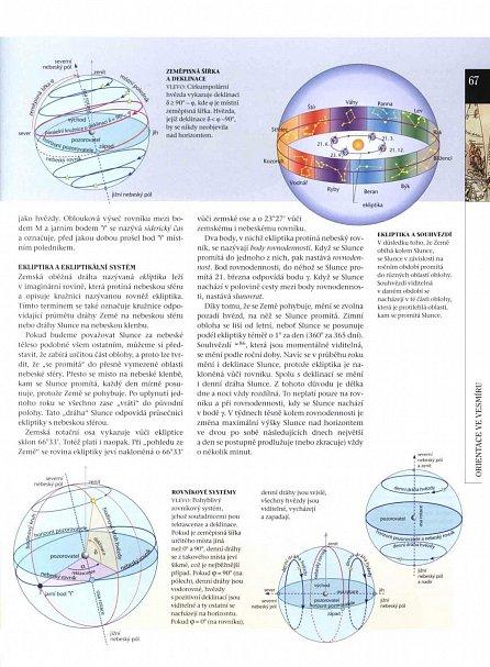 Náhled Ilustrovaný atlas vesmír