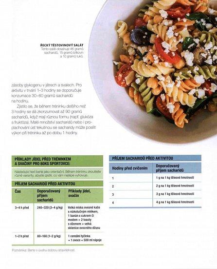 Náhled Fitness jídelníček na míru - Správná výživa pro nejlepší výkon