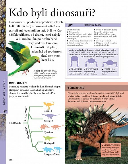 Náhled Dinosauři. Dětská obrazová encyklopedie