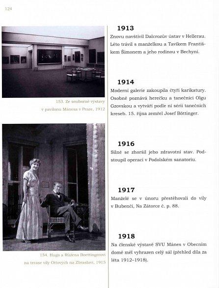 Náhled Kronikář nových časů - Malíř a kreslíř Hugo Boettinger (1880-1934)