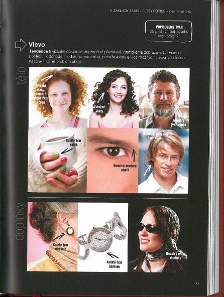Náhled Tak mluví tělo - Jedinečný systém vizuálního jazyka 3AXIS