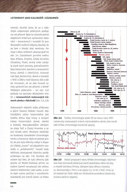 Náhled Letokruhy jako kalendář i záznamník - Zajímavosti z dendrochronologie