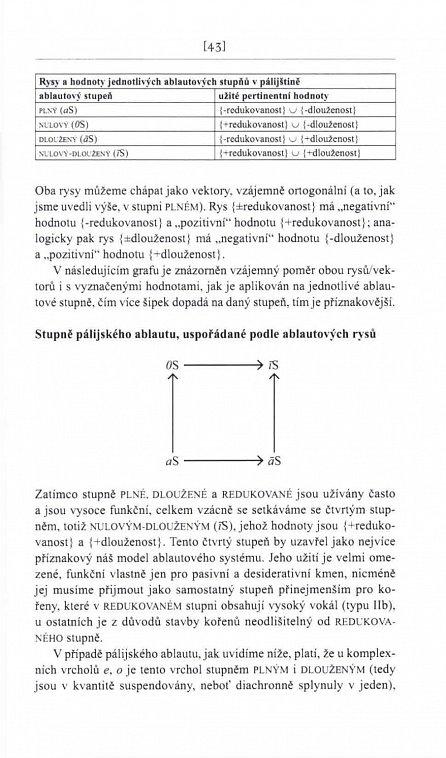 Náhled Pálijština - Gramatika posvátného jazyka théravádského buddhismu