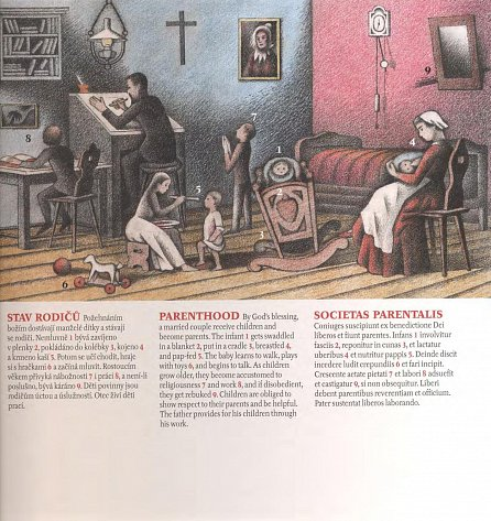 Náhled Orbis pictus - Svět v obrazech pro nejmenší s obrázky Václava Sokola / podle vydání z roku 1883