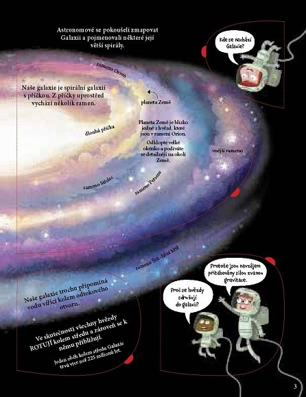 Náhled Co se děje ve vesmíru - Podívej se pod okénko
