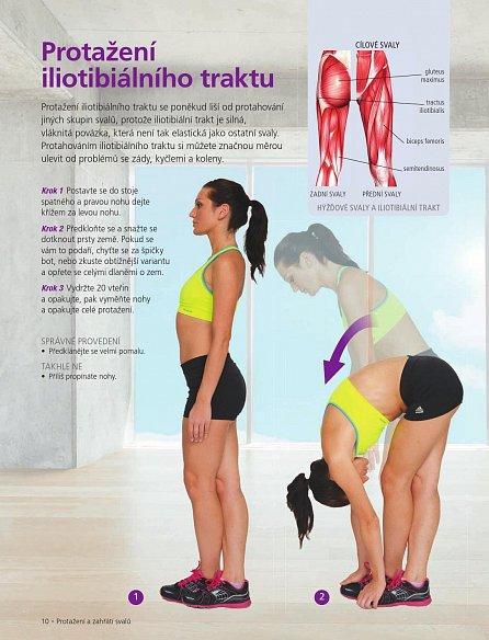 Náhled Posilovací trénink - Fotografický průvodce k účinnému posílení svalů celého těla
