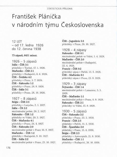 Náhled Plánička - Brankářská hvězda 20. století