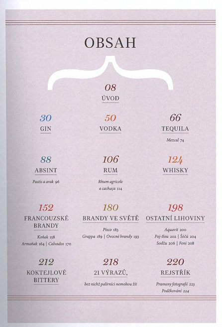Náhled Destiláty - Objevte, poznejte a vychutnejte si nejkvalitnější lihoviny světa - od absintu a brandy až po vodku a whisky