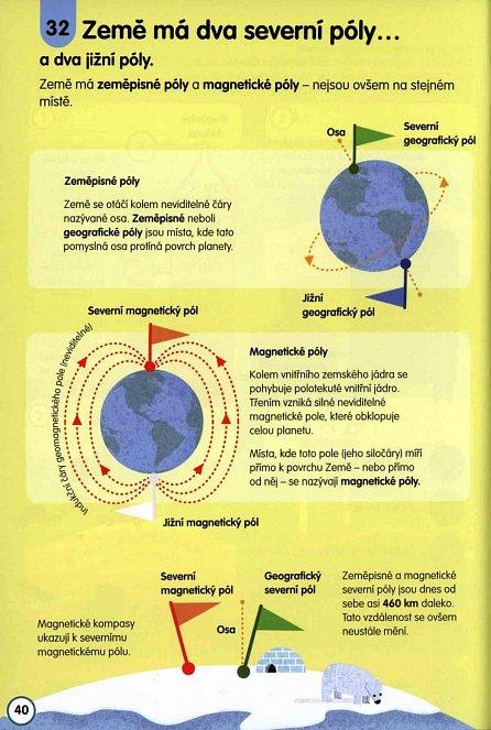 Náhled 100 faktů, které musíš znát! - Věda