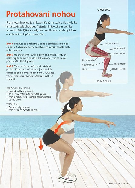 Náhled Střed těla – core trénink. Přehledný průvodce pro posílení všech svalů