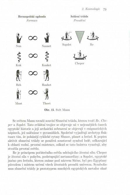 Náhled Posvátná tradice ve starém Egyptě