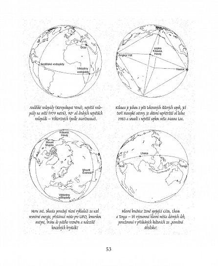 Náhled Pozemské sítě