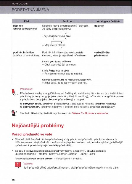Náhled Anglická gramatika - Přehledně a komplexně