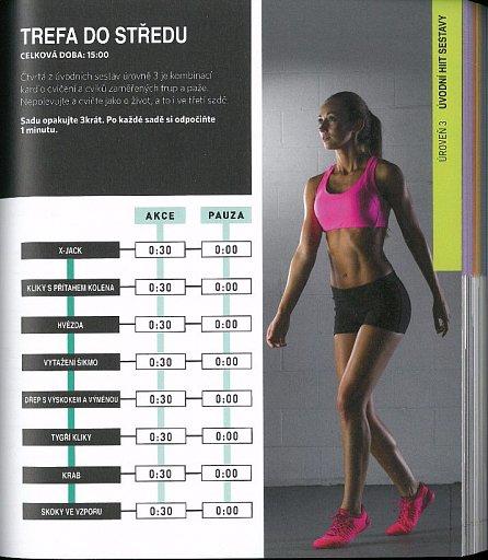 Náhled Intenzivní intervalový trénink pro ženy - Spalte více tuku za méně času s cviky, které můžete cvičit kdekoli
