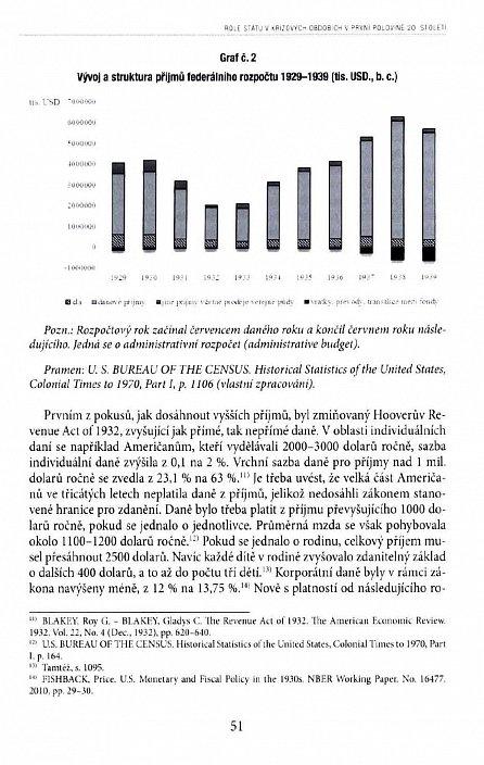 Náhled Role státu v krizových obdobích v první polovině 20. století