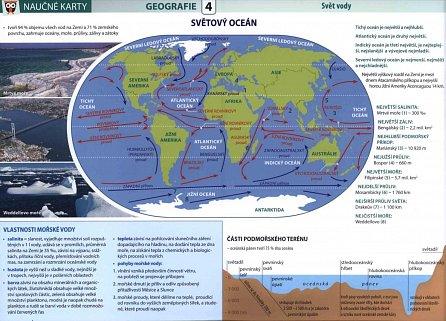 Náhled Svět vody - Naučné karty