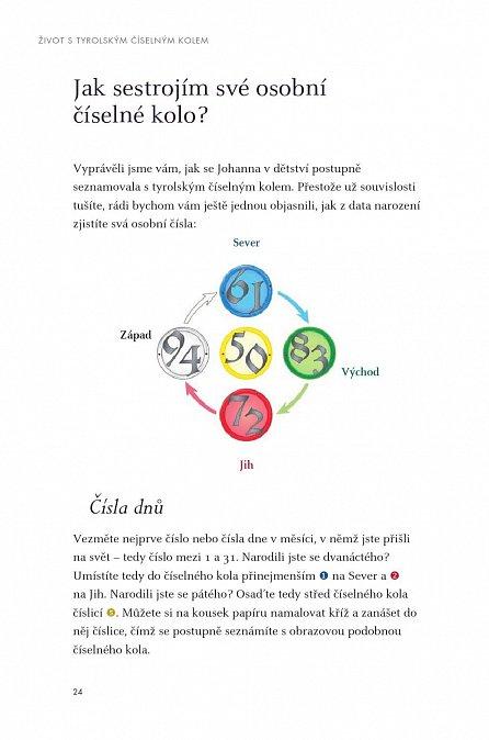 Náhled Tajemství čísel našeho data narození - Tyrolské číselné kolo